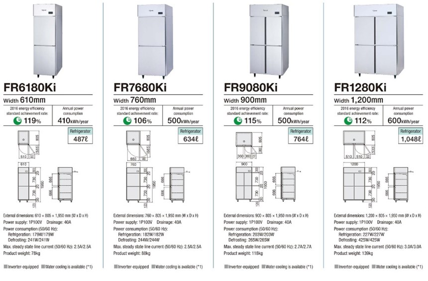 Tủ mát 2 cánh Fujimak FR6180Ki (Nhật Bản) ảnh 3