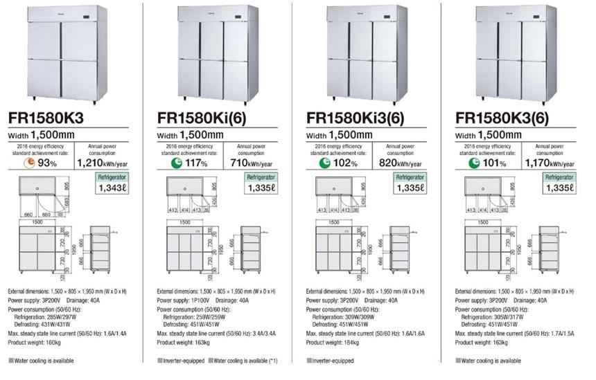 Tủ mát 6 cánh Fujimak FR1580Ki ảnh 3