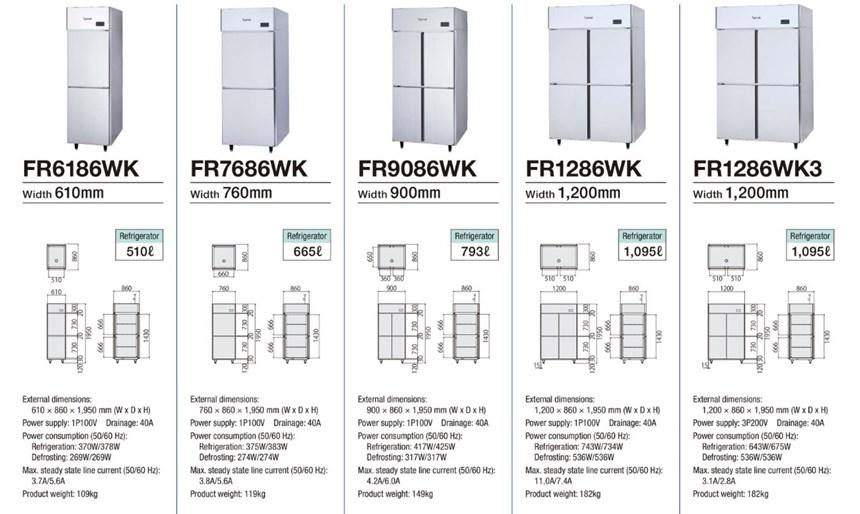 Tủ mát 2 cánh Fujimak FR6186WK ảnh 3