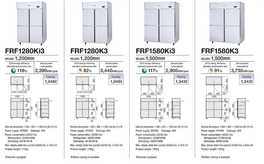 Tủ đông 4 cánh Fujimak FRF1580K3 ảnh 2