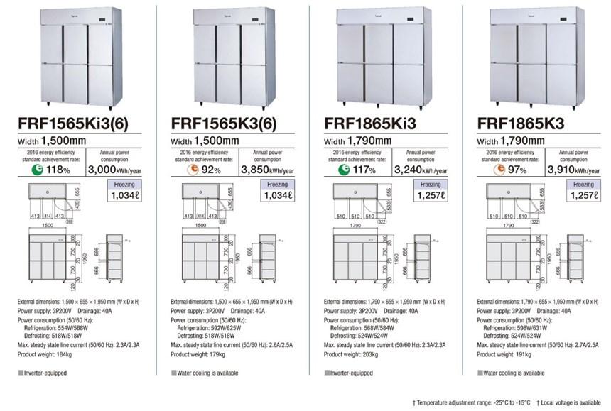 Tủ đông 6 cánh Fujimak FRF1865Ki3 ảnh 2