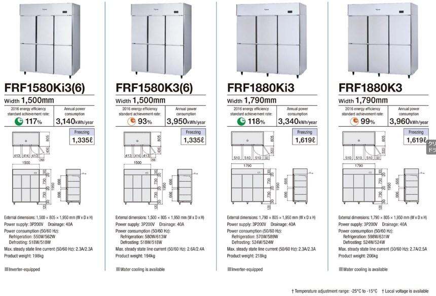 Tủ đông 6 cánh Fujimak FRF1580K3 ảnh 2