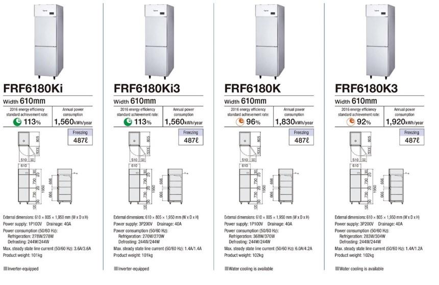 Tủ đông 2 cánh Fujimak FRF6180K3 ảnh 2
