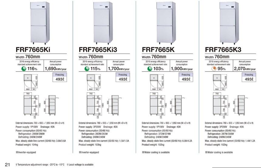Tủ đông 2 cánh Fujimak FRF7665K3 ảnh 2