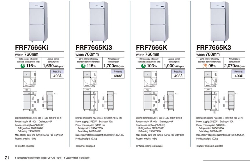 Tủ đông 2 cánh Fujimak FRF7665Ki ảnh 2