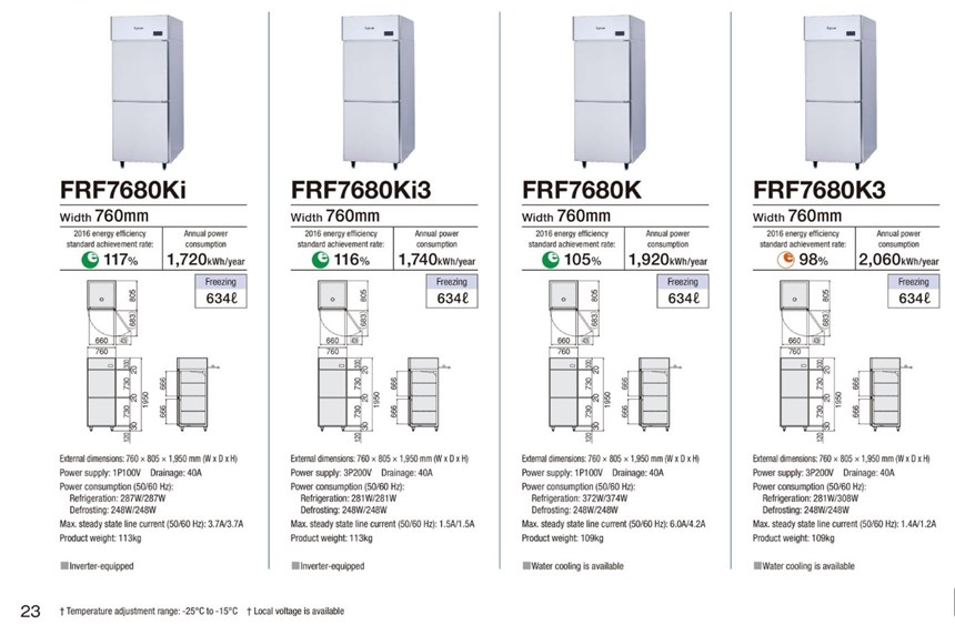 Tủ đông 2 cánh Fujimak FRF7680Ki ảnh 2