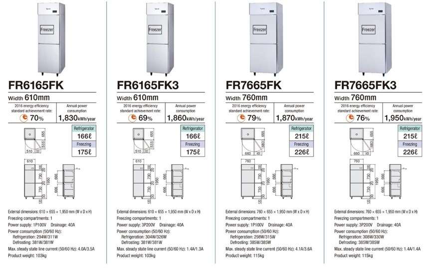 Tủ đông mát 2 cánh Fujimak FR6165K3 ảnh 2