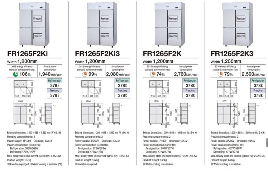 Tủ đông mát 4 cánh Fujimak FR1265F2Ki3 ảnh 2