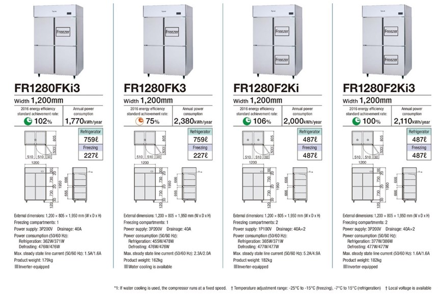 Tủ đông mát 4 cánh Fujimak FR1280F2Ki ảnh 2