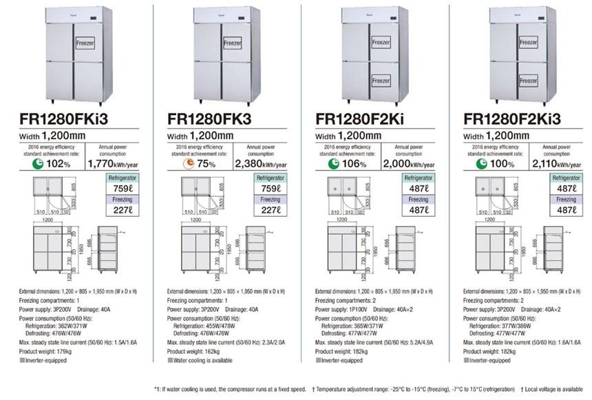 Tủ đông mát 4 cánh Fujimak FR1280F2Ki3 ảnh 2