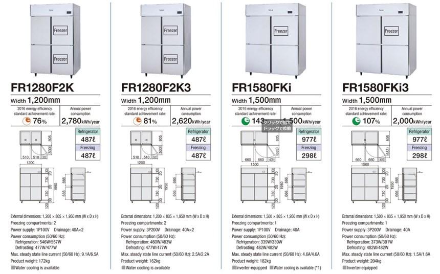 Tủ đông mát 4 cánh Fujimak FR1280F2K3 ảnh 2