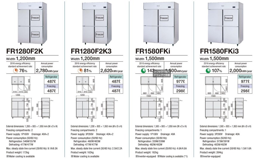 Tủ đông mát 4 cánh Fujimak FR1280F2K ảnh 2