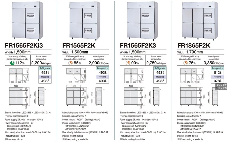 Tủ đông mát 4 cánh Fujimak FR1565F2K ảnh 2