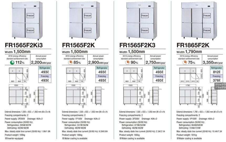 Tủ đông mát 4 cánh Fujimak FR1565F2K3 ảnh 2