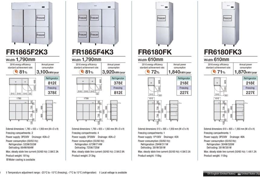 Tủ đông mát 6 cánh Fujimak FR1865F2K3 ảnh 2