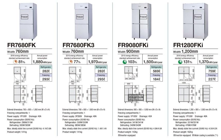 Tủ đông mát 4 cánh Fujimak FR9080FKi ảnh 2