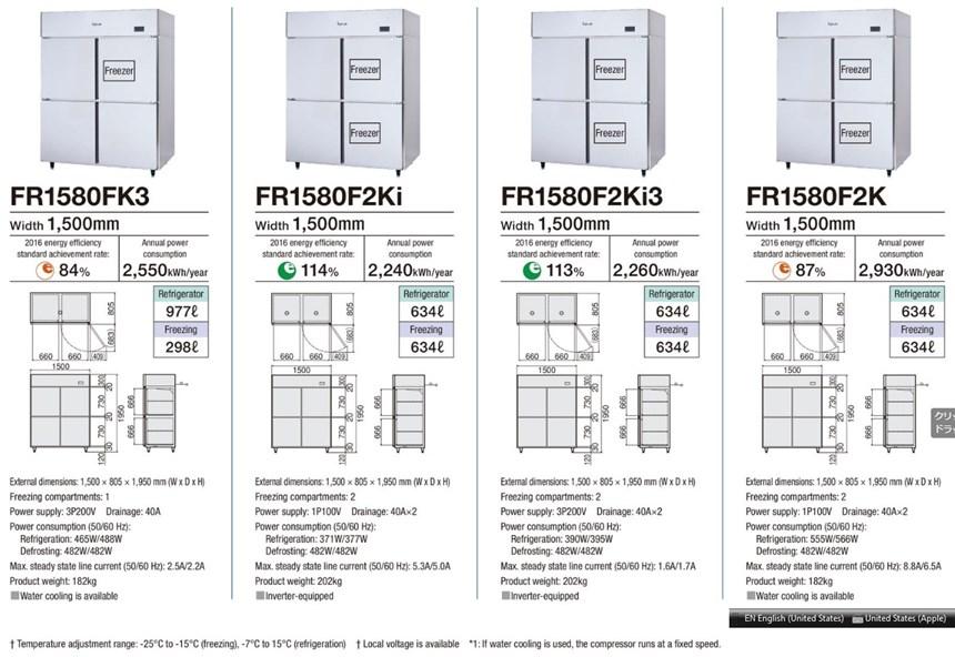 Tủ đông mát 4 cánh Fujimak FR1580F2Ki3 ảnh 2