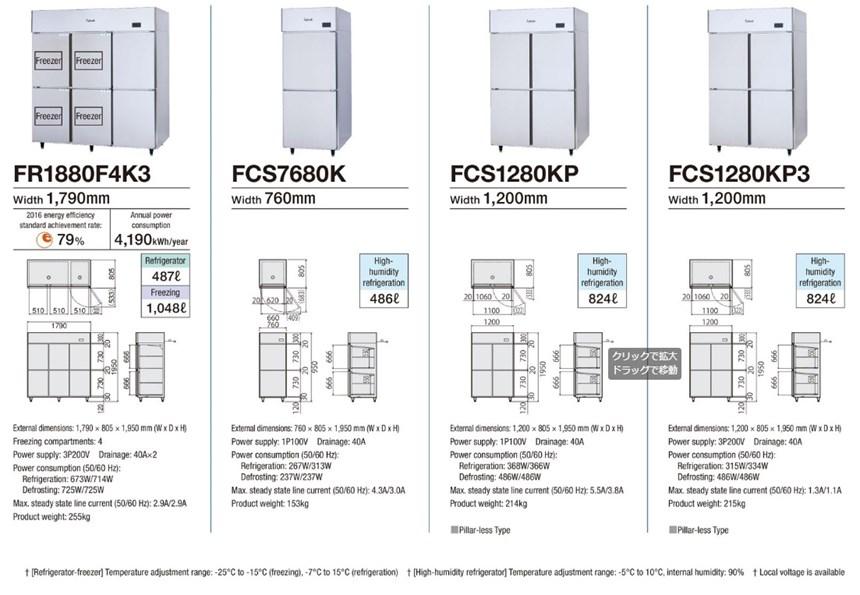 Tủ đông mát 2 cánh Fujimak FCS7680K ảnh 2