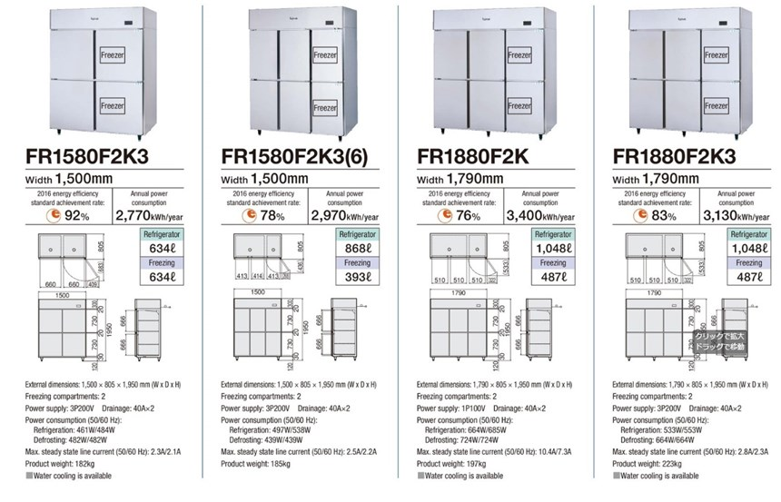 Tủ đông mát 6 cánh Fujimak FR1880F2K3 ảnh 2