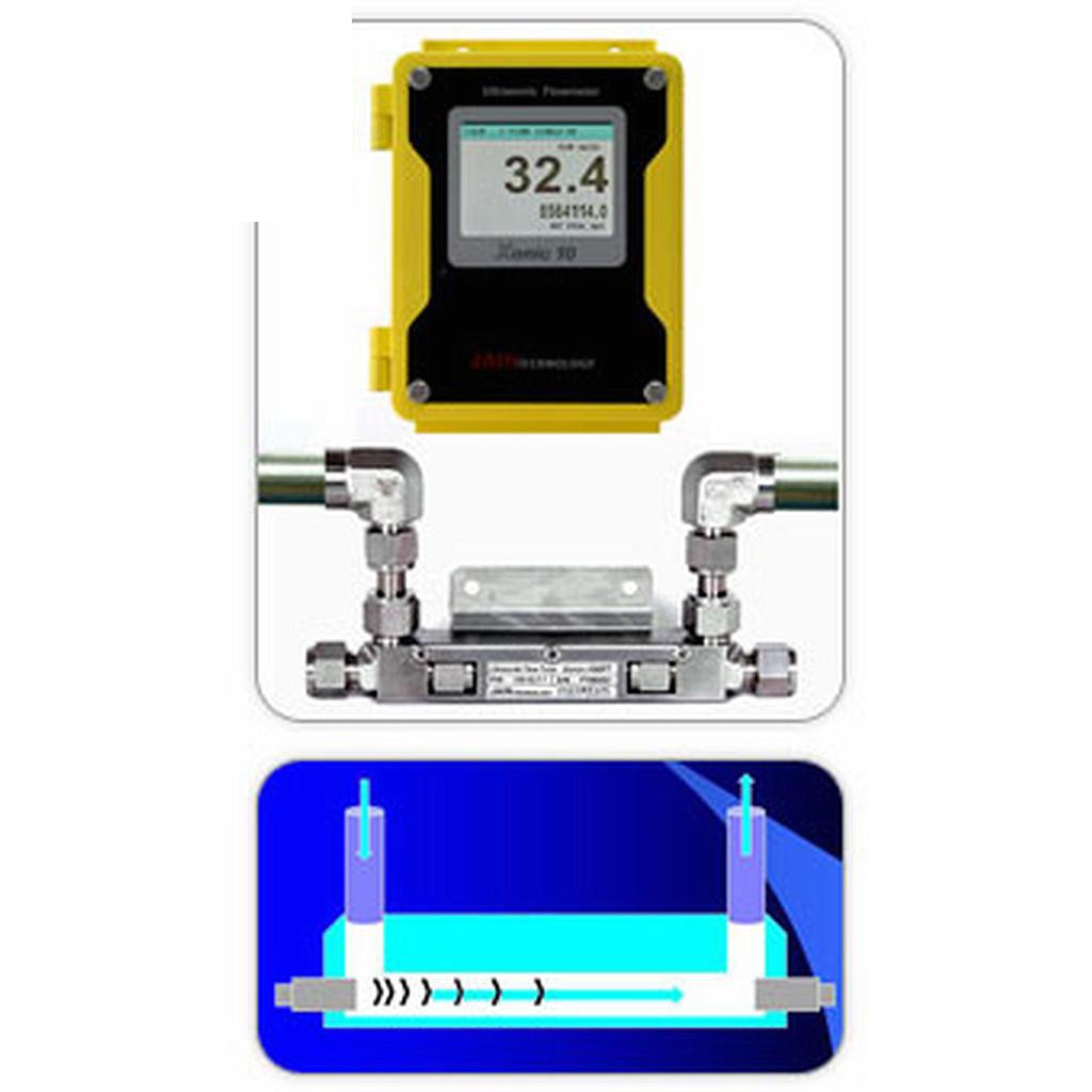 Ống lưu lượng siêu âm Jain Xonic 10FT-20-200 (19.5mm, 1.0~20 LPM)